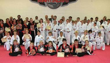Why is Martial Art World so Popular?